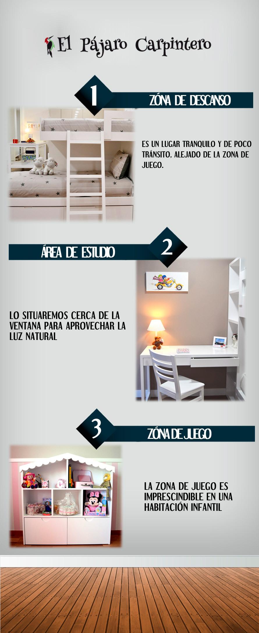 Infografia distribución habitación infantil